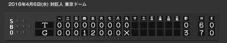 スクリーンショット 2016-04-07 5.57.36